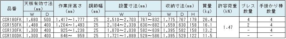 %e3%83%9e%e3%82%a4%e3%83%86%e3%82%a3%e3%83%99%e3%83%bc%e3%82%b9%e5%af%b8%e6%b3%95